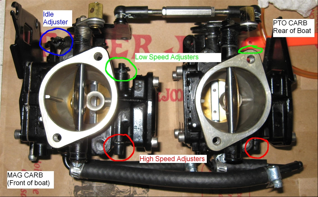 What Size Fuel Lines For A Yamaha Waverunner